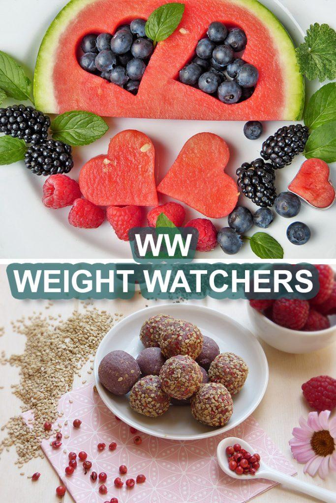 WW Weight Watchers Afvallen Gezond leven